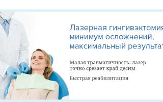 Показания и методика проведения гингивэктомии; осложнения, цена